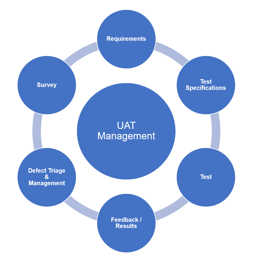 original-software-uat-management-solution-image-01